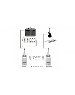 Cuvave WP-1 Wireless System